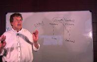 EPR-301-Faith-Knowledge-Reason-Session-14-Part-8-of-8-attachment