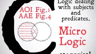 Propositional-and-Categorical-Logic-attachment