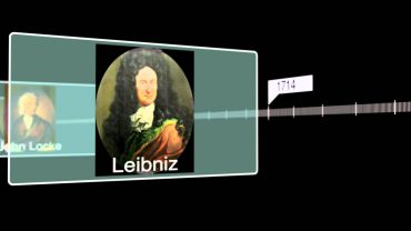 TIMELINE-OF-PHILOSOPHERS-CREATIVE-COMMONS-attachment