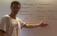 Ancient-Philosophy-of-Mathematics-01-Pythagoras-and-Plato-attachment