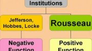 Jean-Jacques-Rousseau-and-Social-Contract-Rey-Ty-attachment