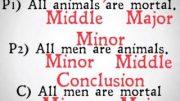 Major-and-Minor-Premises-Categorical-Logic-attachment