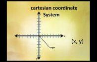 Rene-Descartes-Coordinate-System-attachment